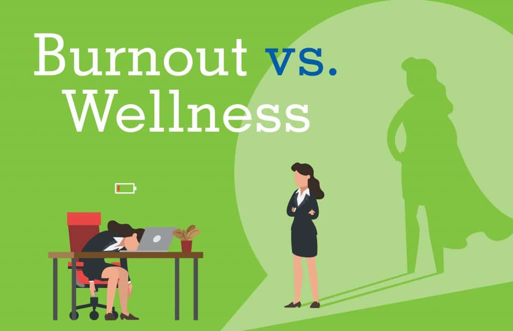 women sleeping at desk in front of computer vs business women with superhero shadow, burnout vs wellness